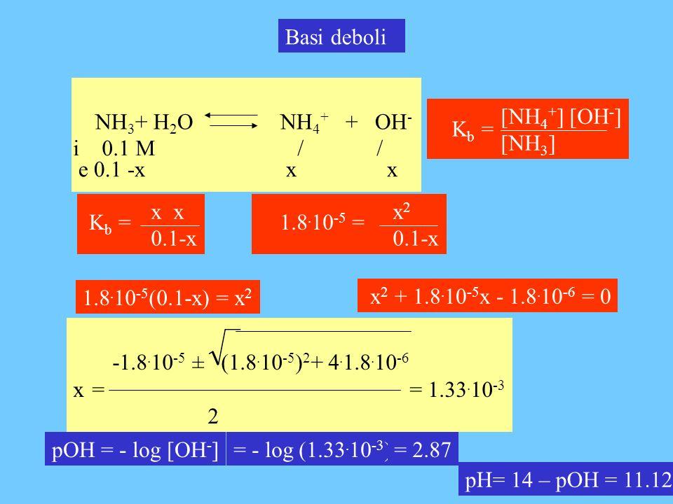 Basi deboli NH3+ H2O NH4+ + OH- [NH4+] [OH-] [NH3] Kb = i 0.1 M / /